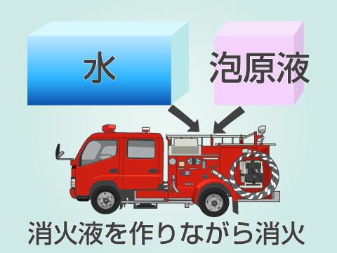 化学消防車にはさまざまなタイプがある