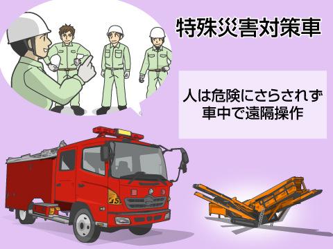 特殊災害対策車の種別