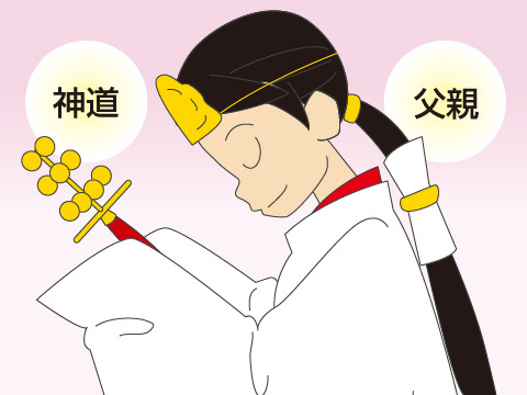 神道と祭り
