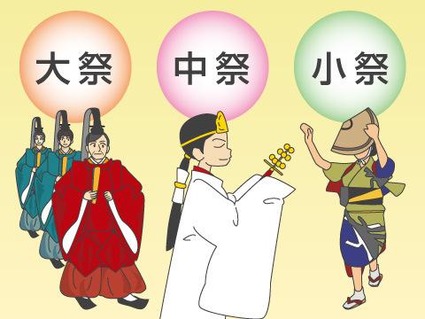 三つの祭式
