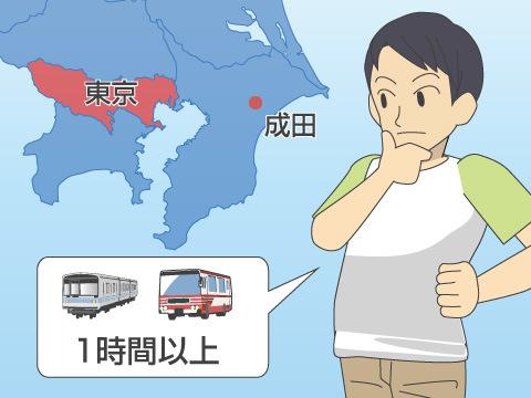 世界とつながる成田国際空港