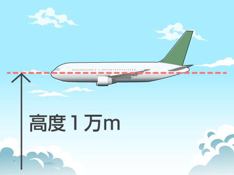 1万m上空を飛ぶ理由