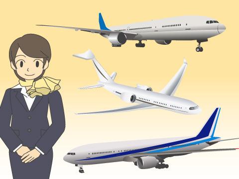 航空機のメーカーと今後の行方