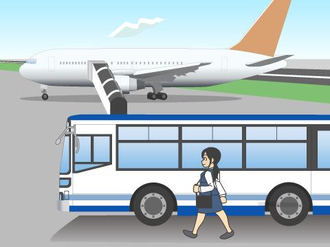 航空機の駐機方法とは
