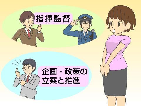 警察庁の役割