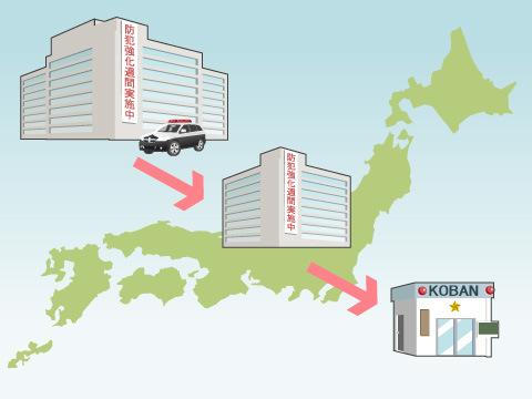 都道府県警察本部を支える警察署