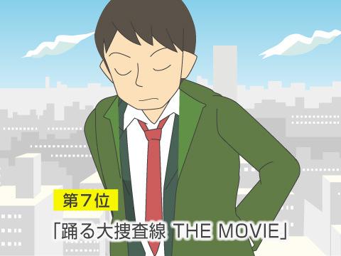 第7位「踊る大捜査線 THE MOVIE」(1998年)約101億円