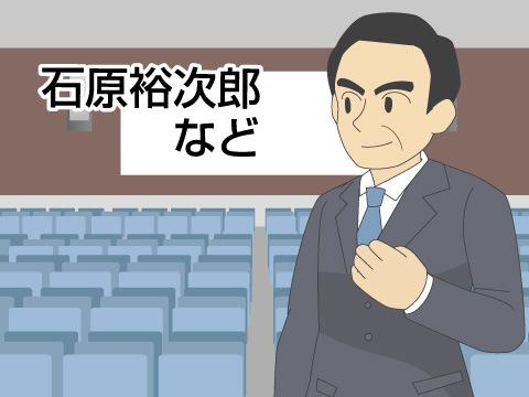 無声映画から「座頭市」まで、日本を代表する俳優たち