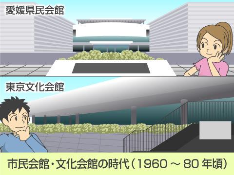 市民会館・文化会館の時代(1960~80年頃)