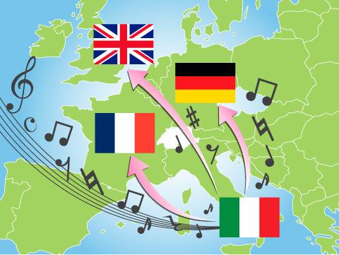 フランス、ウィーン、ドイツでのオペラ