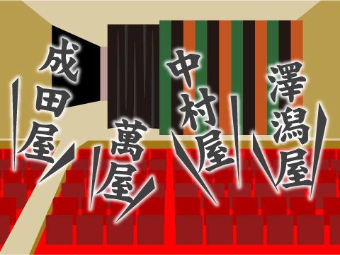 歌舞伎俳優の主な屋号と主な役者名
