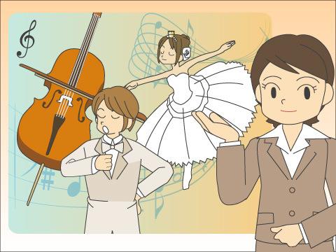 クラシック音楽のジャンル