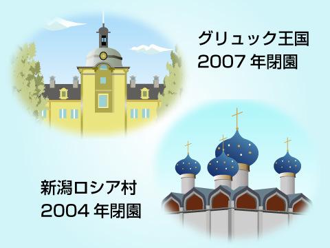 平成にかけての外国文化体験テーマパーク