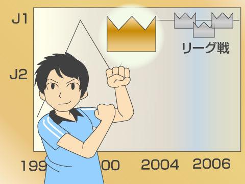 川崎フロンターレが目指すのは初タイトル