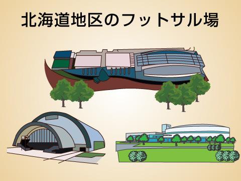北海道地区のフットサル場