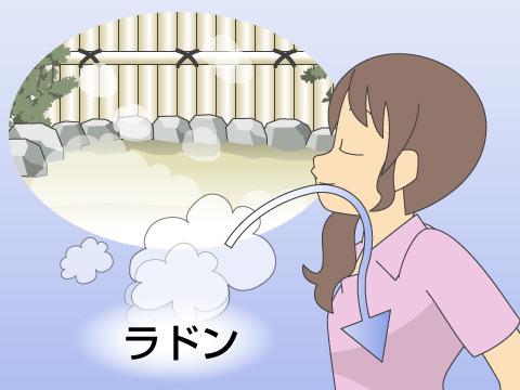 放射能泉(ラジウム・ラドン泉)