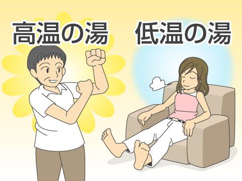 温熱効果による自律神経への作用