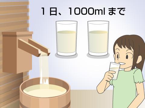 飲用の仕方