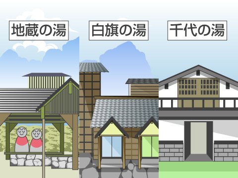 観光客も利用できる共同浴場