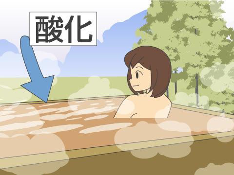 有馬温泉の湯