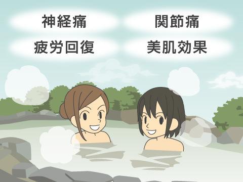 浴場と泉質