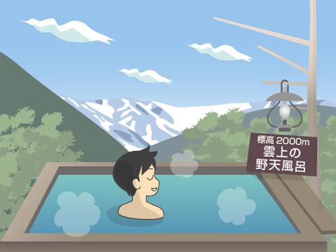 高峰温泉「ランプの宿」(長野県)