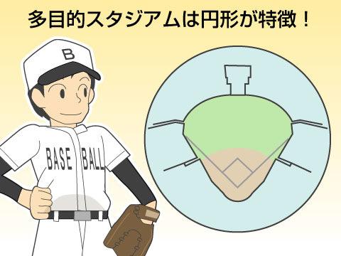 多目的に活用される円形球場