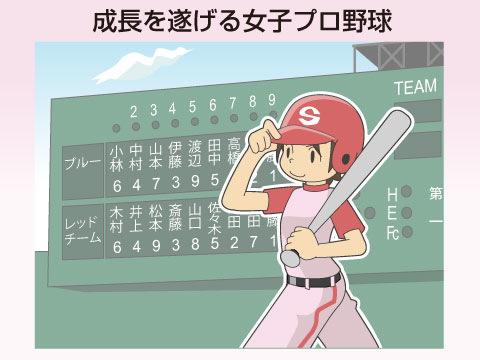 成長を遂げる女子プロ野球!