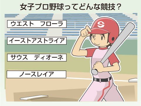 女子プロ野球ってどんな競技?
