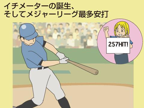 イチメーターの誕生、そしてメジャーリーグ最多安打
