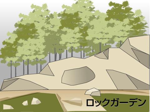 高山植物園・野草園