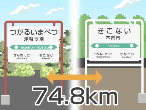 日本一長い隣接駅間距離