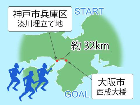 日本初のマラソン