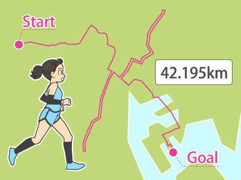 マラソンのコース