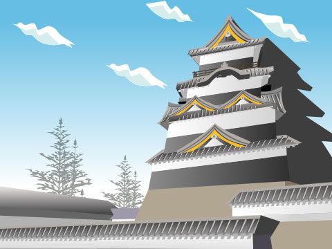 スタディピア】江戸時代の政治と三大改革