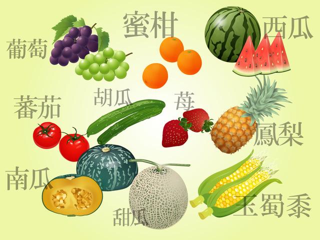 植物の漢字