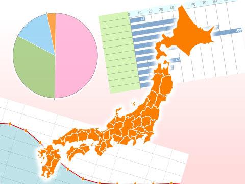 県民力・県民性を表す統計データ